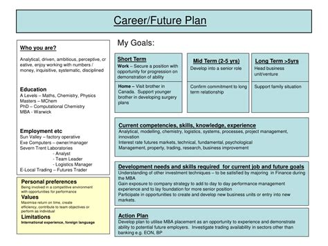 career pathway planning worksheet southern cte business finance information technology career management resources