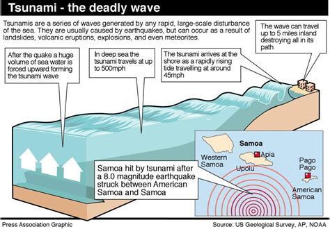 samoa islands earthquake latest travel advice daily