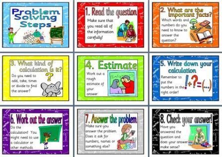 Math Problem Solving Steps Worksheet