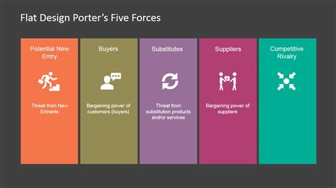 flat porters  forces powerpoint template slidemodel