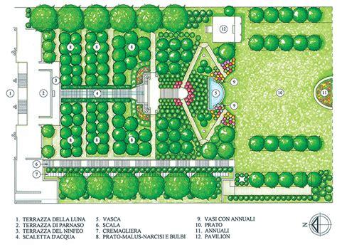 arte giardini giardini