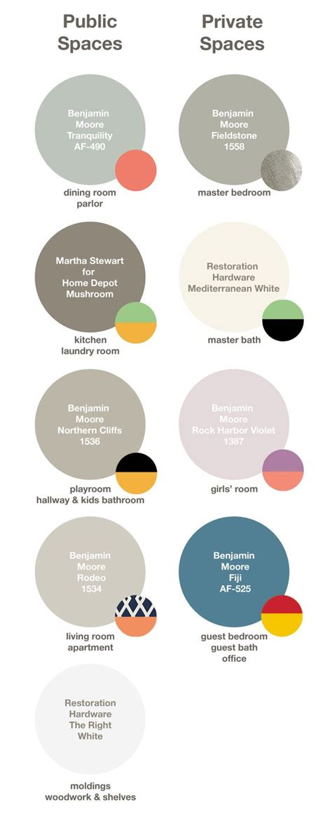 paint colors benjamin tranquility and colors on