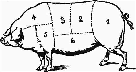 pig diagram the handy dandy helper butcher baker candlestick maker