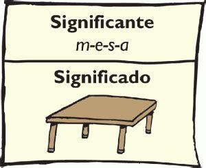 themes significado en español concepto de signo ling 252 237 stico definici 243 n en deconceptos com