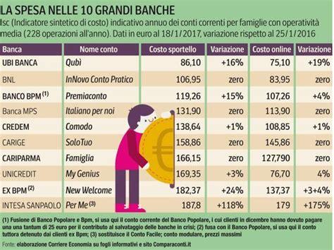 banche bnl banche sicure in italia l elenco aggiornato