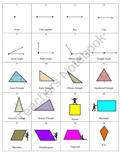 quadrilateral flashcards printable elementary geometry 48 flash cards lines angles shapes