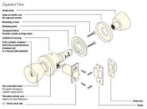 schlage a series commercial door hardware
