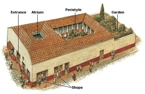 Roman House Floor Plan by A N Illustration Of The Layout Of An Average Ancient Roman