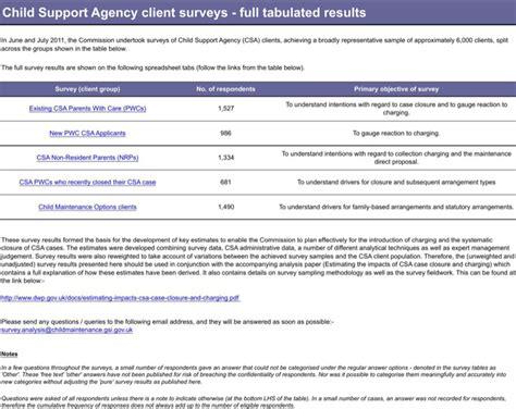 client study template excel survey templates free premium templates