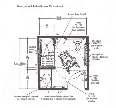 accessible bathroom dimensions accessible bathroom remodeling bay state refinishing