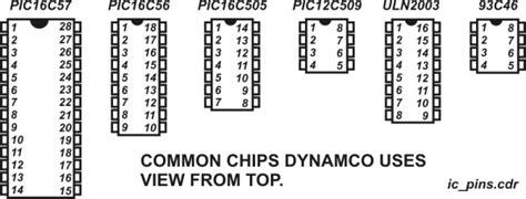 dynamco alarm wiring diagram jvohnny