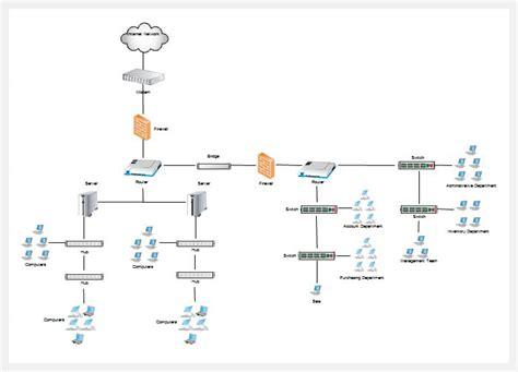 large network diagram diagram exles using creately creately