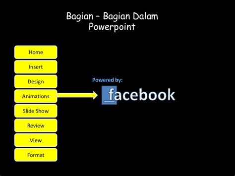definisi layout view bagian bagian microsoft powerpoint