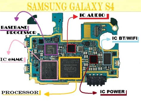 Adss Samsung S4 I9500i9508i9502 Batterybaterai Power perbaikan mati total lg nexus 4 8gb v tiga and repair center