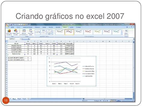 tutorial excel graficos 2007 excel 2007 graficos