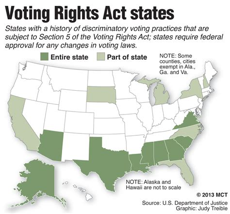 Section 5 Of Voting Rights Act by Supreme Court To Decide If Some Civil Rights Era
