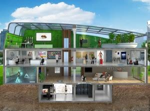 technology house researchers showcased in leading european projects to