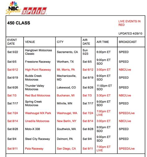 ama motocross tv schedule motocross magazine tv alert updated ama 250 450