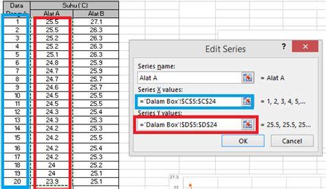 cara membuat grafik di excel dengan dua sumbu y cara membuat 1 grafik dengan 2 data pada sumbu y di ms