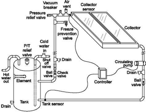 susan solar power energy transfer diagram