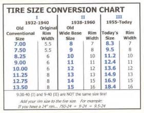 Semi Truck Tire Size Calculator Faqs