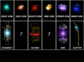 Infinity Gems Mcu What If H Is For Hammer A Inside Of Thor S Hammer
