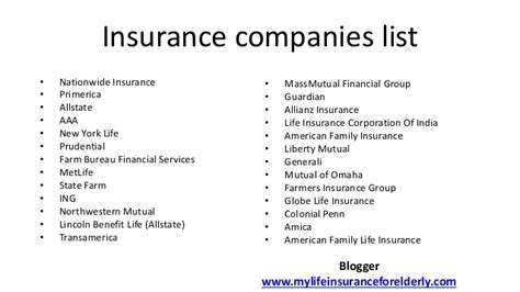 image gallery highest insurance companies