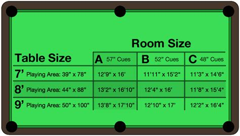 Size Chart Info Pool Table Moving Cloth Cushion