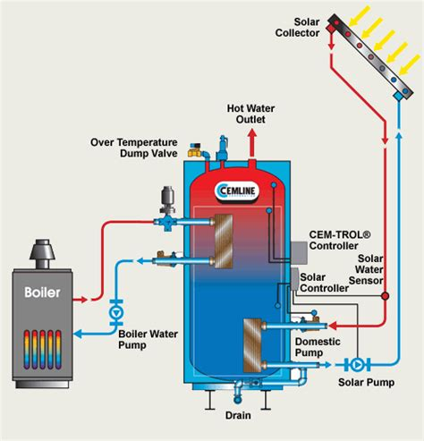 water heater wiring diagram dual element wiring diagrams