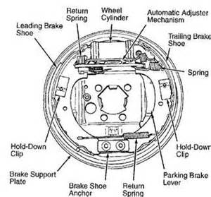 Dodge Caravan Brake System Diagram How Do I Assemble Brake Shoes For A 2000 Montero Sport Fixya