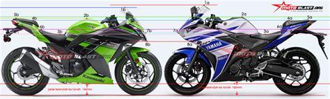 Headl Kawasaki Ninja250 Fi kompare to yamaha r25 vs kawasaki 250r fi v 02 hayooo lebih suka