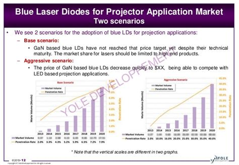 pin diode gan blue gan laser diode 28 images topganlasers topganlasers blue ingan based laser diodes with