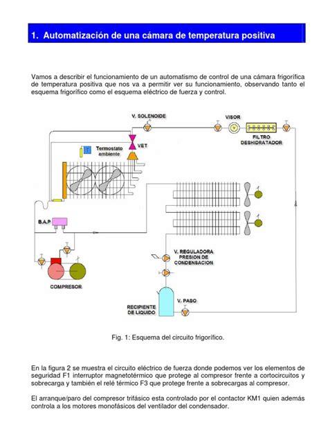 funcionamiento camara frigorifica circuito frigorifico estudio de co para comparar