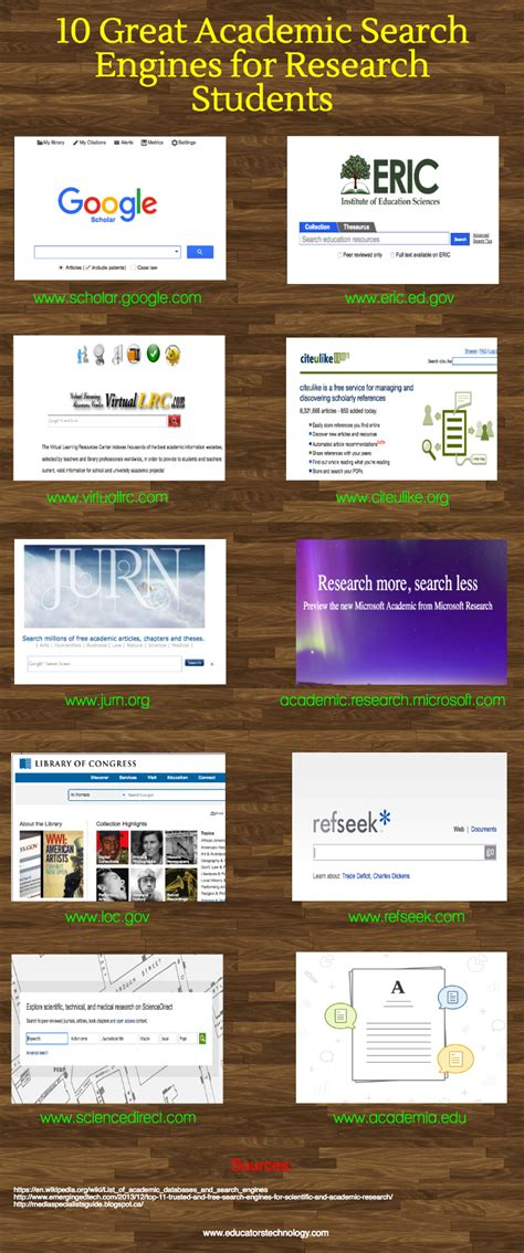 search engines for research papers research paper search engines researchon web fc2