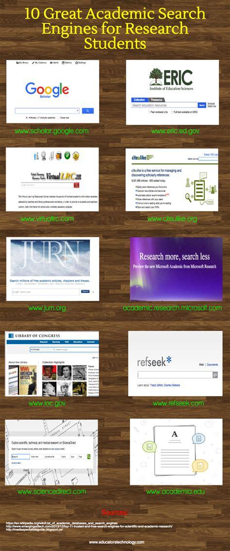 research paper search engine research paper search engines researchon web fc2