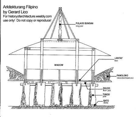 Apex Floor Plans by Philippine Pre Hispanic Art Houses