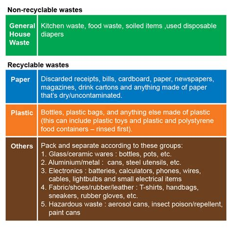 recycle bin  waste separation trash bin street malaysia home office furniture set