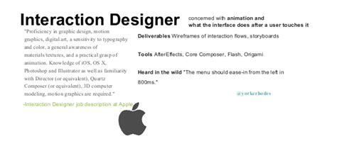 Interactive Designer Description by Ui Ux Designer Roles Defined By Posting
