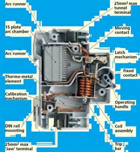 mcb miniature circuit breaker operation basic