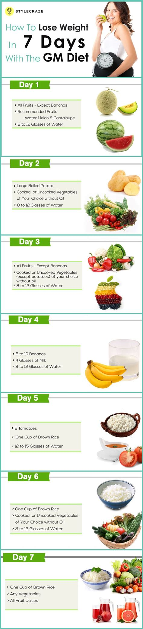Best Detox Diet 7 Days by 25 Best Ideas About 7 Day Diet On 7 Day Detox
