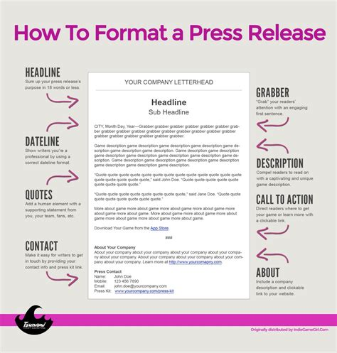 how to write a press release for seo