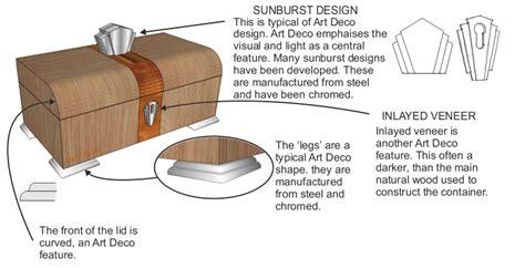 design brief for a storage unit art deco small storage container design 1