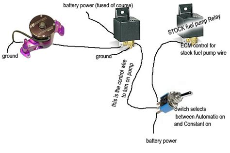 csr electric water wiring diagram 38 wiring diagram