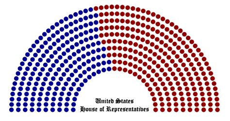 how many republicans are in the house ryanhill1 civics ch4 webquest house