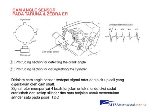 28 power window wiring diagram daihatsu wiring