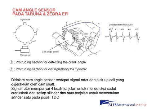 wiring diagram eps avanza wiring diagrams wiring diagram