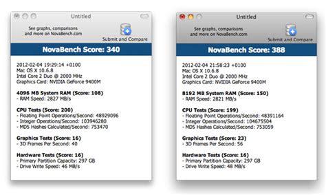 test ram mac ram per mac a marchio buydifferent 100 tested la