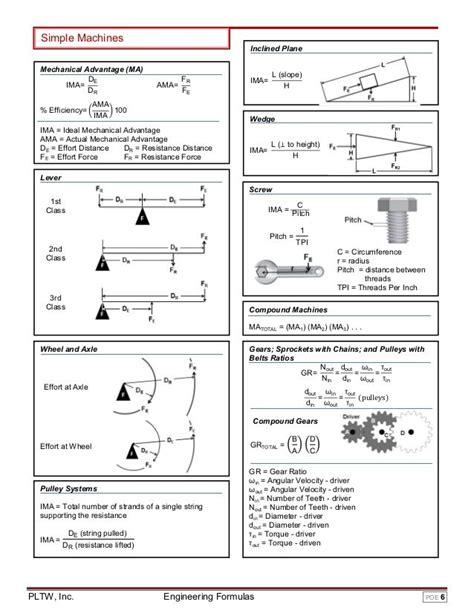 Mechanical Advantage Worksheet by 25 Best Ideas About Mechanical Advantage On