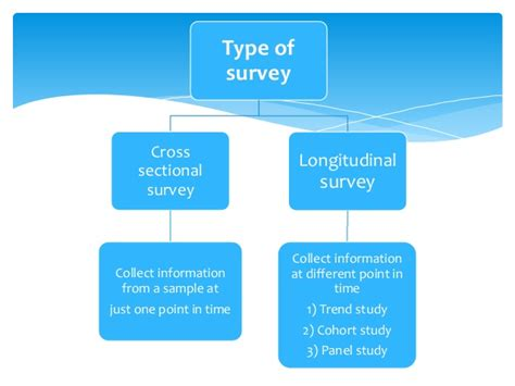 cross sectional survey research survey research correlation and causal comparative research