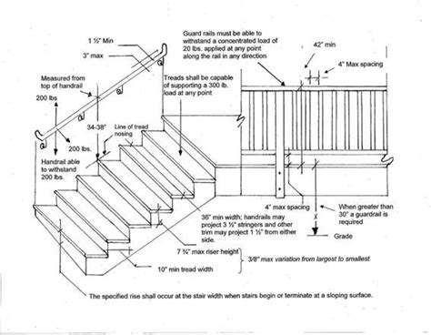 Handrail Height Code California residential stair handrail height code